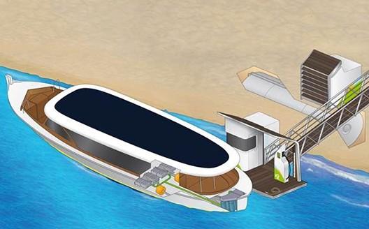 MOBILITE-ENERGIE : Bateau transport passage, Intégration Fuelcell PAC et station hydrogène
